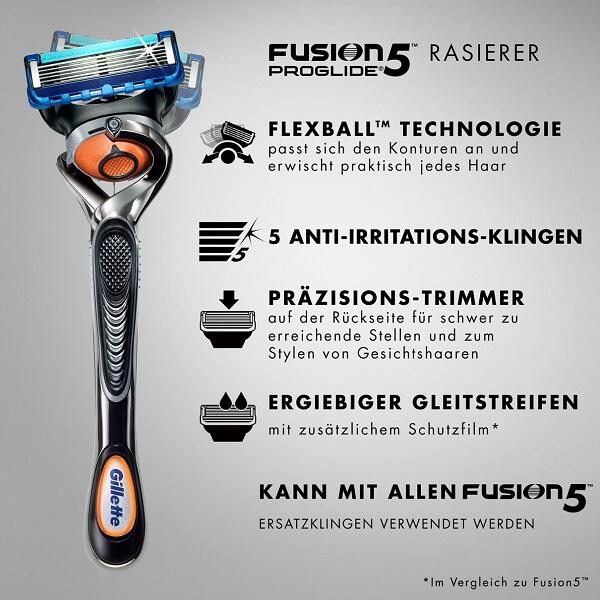 Công nghệ Flexball của dao cạo râu Gillette Fusion 5 ProGlide