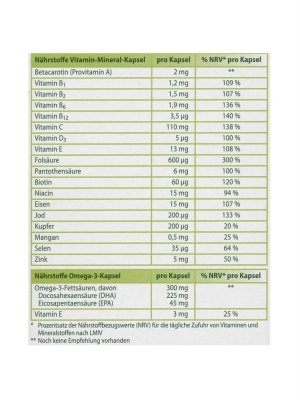 Vitamin tổng hợp cho bà bầu Altapharma Schwangerschafts Vitamine DHA, 60 viên